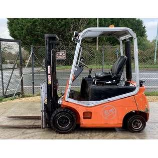 2008-bt-c4d200d-diesel-cover-image