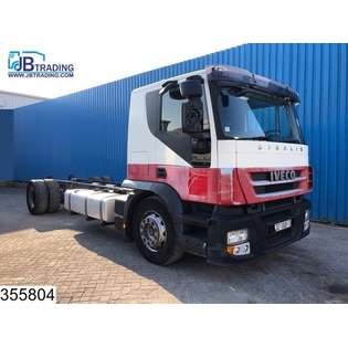 iveco-stralis-420-28863-cover-image