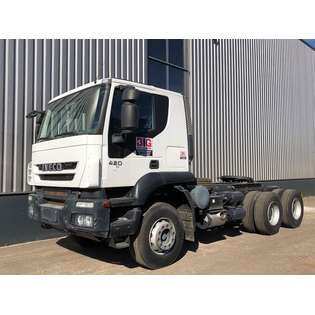 2018-iveco-trakker-420-36887-cover-image