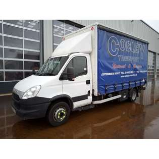 2014-iveco-70c17-cover-image