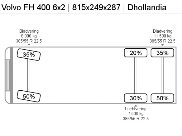 2008-volvo-fh-400-368108-18305030