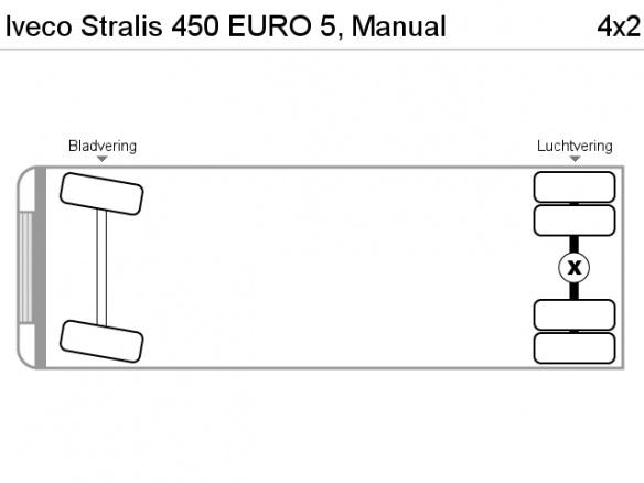 2008-iveco-stralis-450-371242-18471855