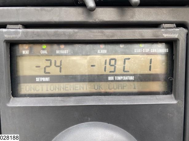 2009-chereau-koel-vries-18531251