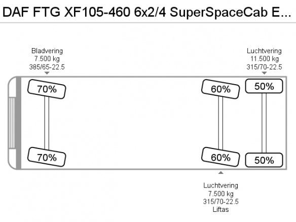 2008-daf-xf105-460-119411-14336525