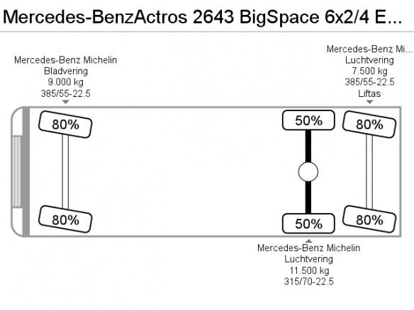 2014-mercedes-benz-actros-2643-14333053