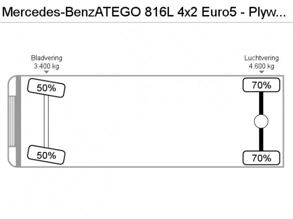 2010-mercedes-benz-atego-816l-14333251