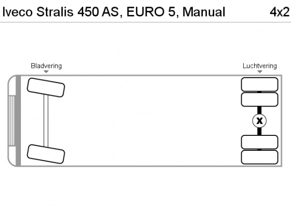 2008-iveco-stralis-450-371242-18634979