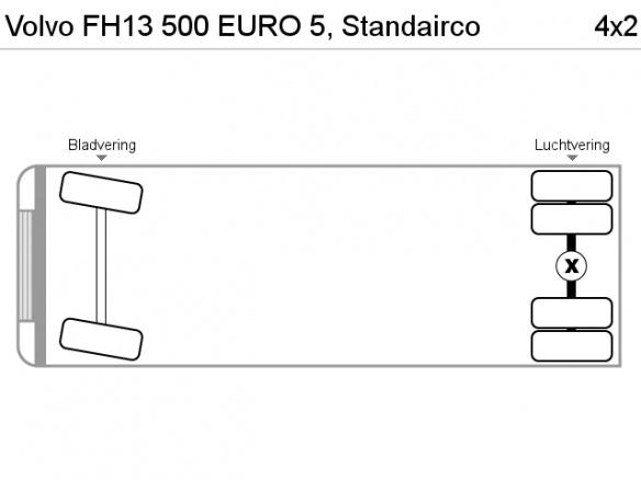 2012-volvo-fh13-500-375664-18632722
