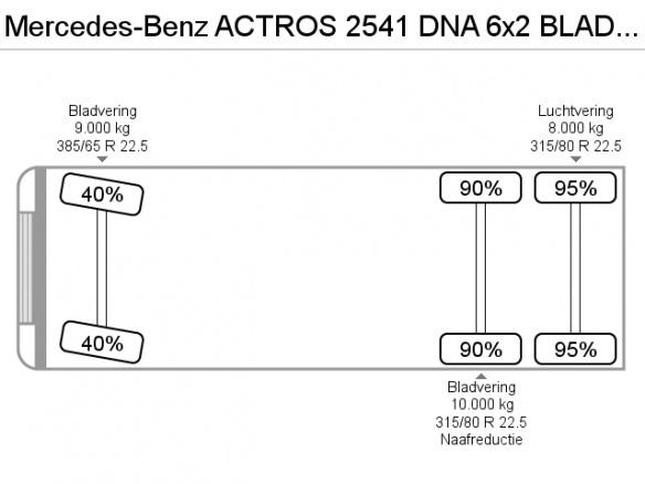 2011-mercedes-benz-actros-2541-14689356