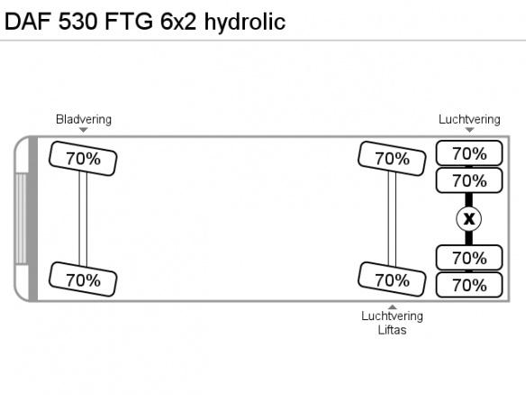2018-daf-530-ftg-hydrolic-15056242