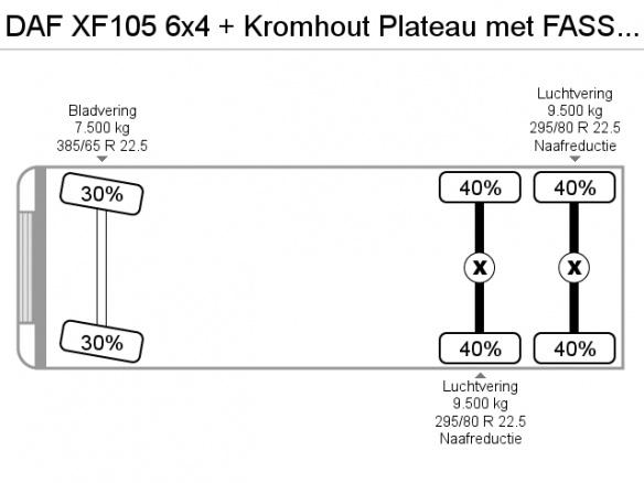 2010-daf-xf105-18712398