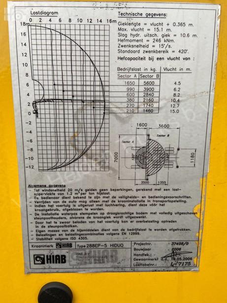 2006-scania-r380-389189-18746592