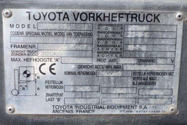2003-toyota-7fbmf25-391678-18773631