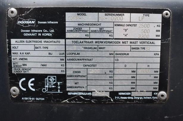 1990-doosan-g25p-5-18773690