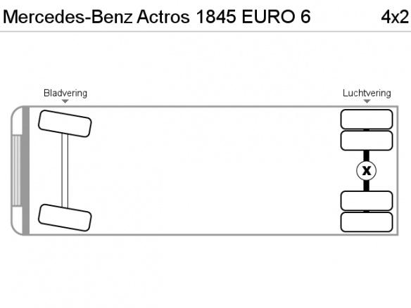 2016-mercedes-benz-actros-1845-euro-6-387960-18774788