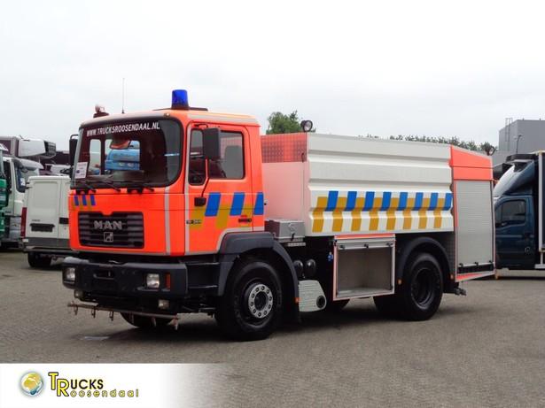 2000-man-19-364-euro-2-equipment-cover-image