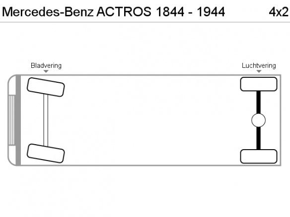 2012-mercedes-benz-actros-1844-158482-15202458