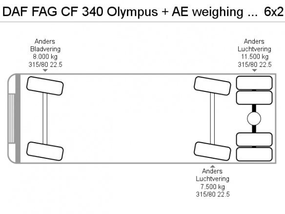 2021-daf-fag-cf-340-19049947