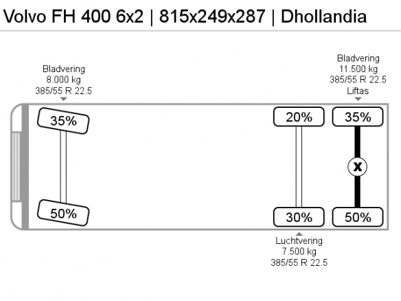 2008-volvo-fh-400-368108-19104455