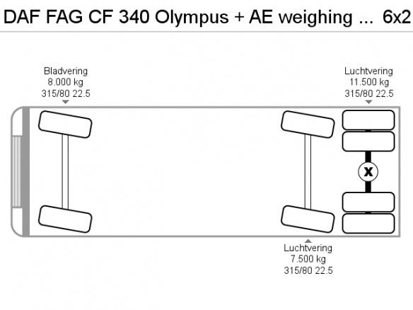 2021-daf-fag-cf-340-19112360