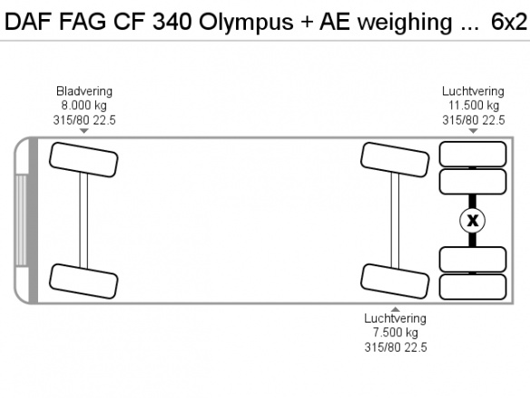 2021-daf-fag-cf-340-19135951
