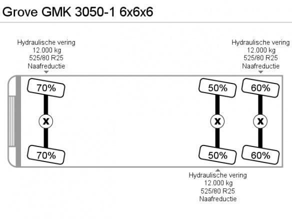2006-grove-gmk3050-1-368672-19136995