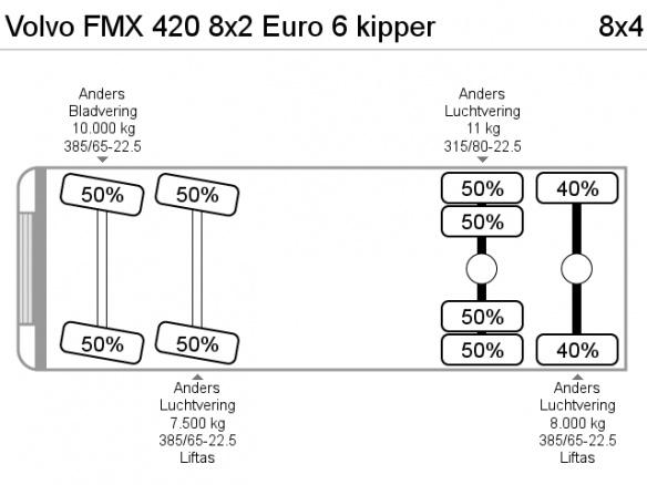 2016-volvo-fmx-420-8x2-euro-6-kipper-19285877