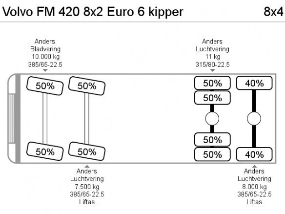 2016-volvo-fmx-420-8x2-euro-6-kipper-19293789
