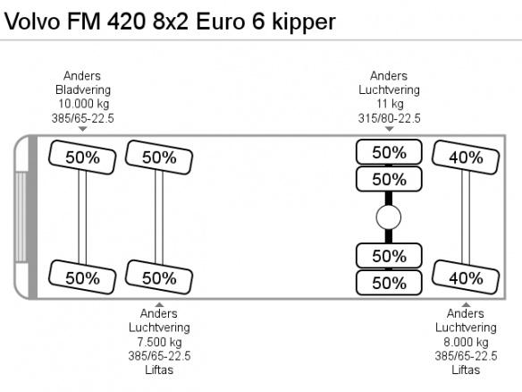 2016-volvo-fmx-420-8x2-euro-6-kipper-19309419