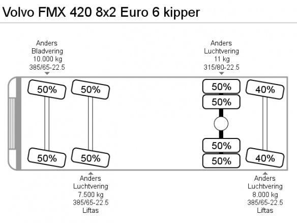 2016-volvo-fmx-420-8x2-euro-6-kipper-19691699