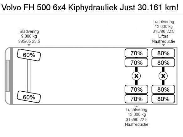 2020-volvo-fh-500-19726926