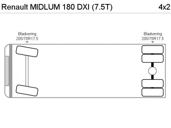 2009-renault-midlum-180-19750340