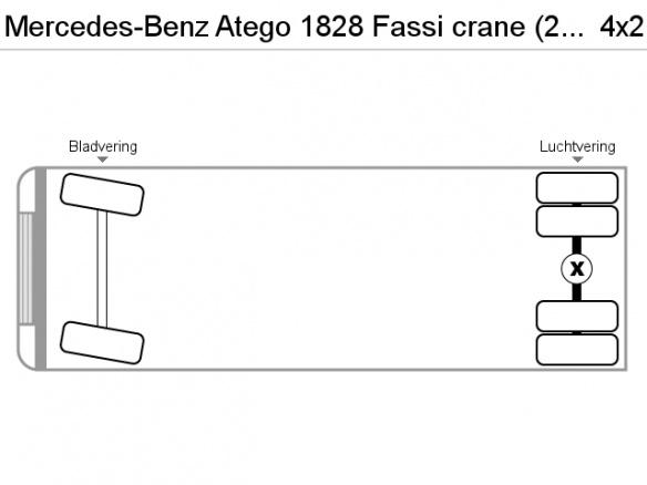 1999-mercedes-benz-atego-1828-5907959