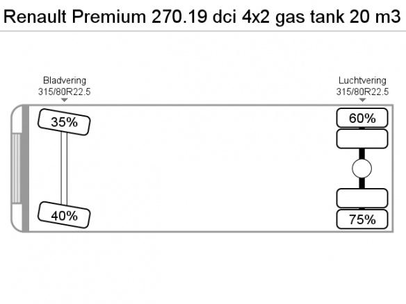 2005-renault-premium-270-19-dci-255580-16080328