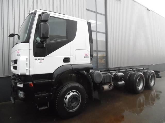 2019-iveco-trakker-420-15882-cover-image