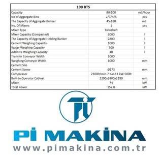 2020-pi-100-bts-15237391