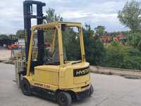 2004-hyster-3-20-equipment-cover-image