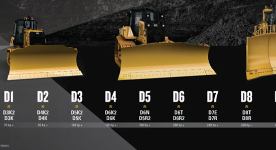 new-cat-d5-dozer-delivers-next-generation-performance-unmatched-productivity-boosting-technology-cover-image